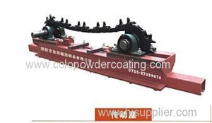 Overhead Conveyor driving unit